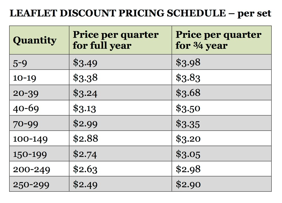 Leaflet Pricing Chart